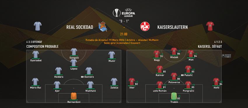 [FIFA 21 - 1.Fc Kaiserslautern] Hungarian Rhapsody  - Page 18 El14