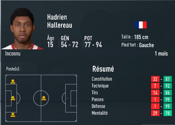 [FIFA 21 - 1.Fc Kaiserslautern] Hungarian Rhapsody  - Page 19 Haller10