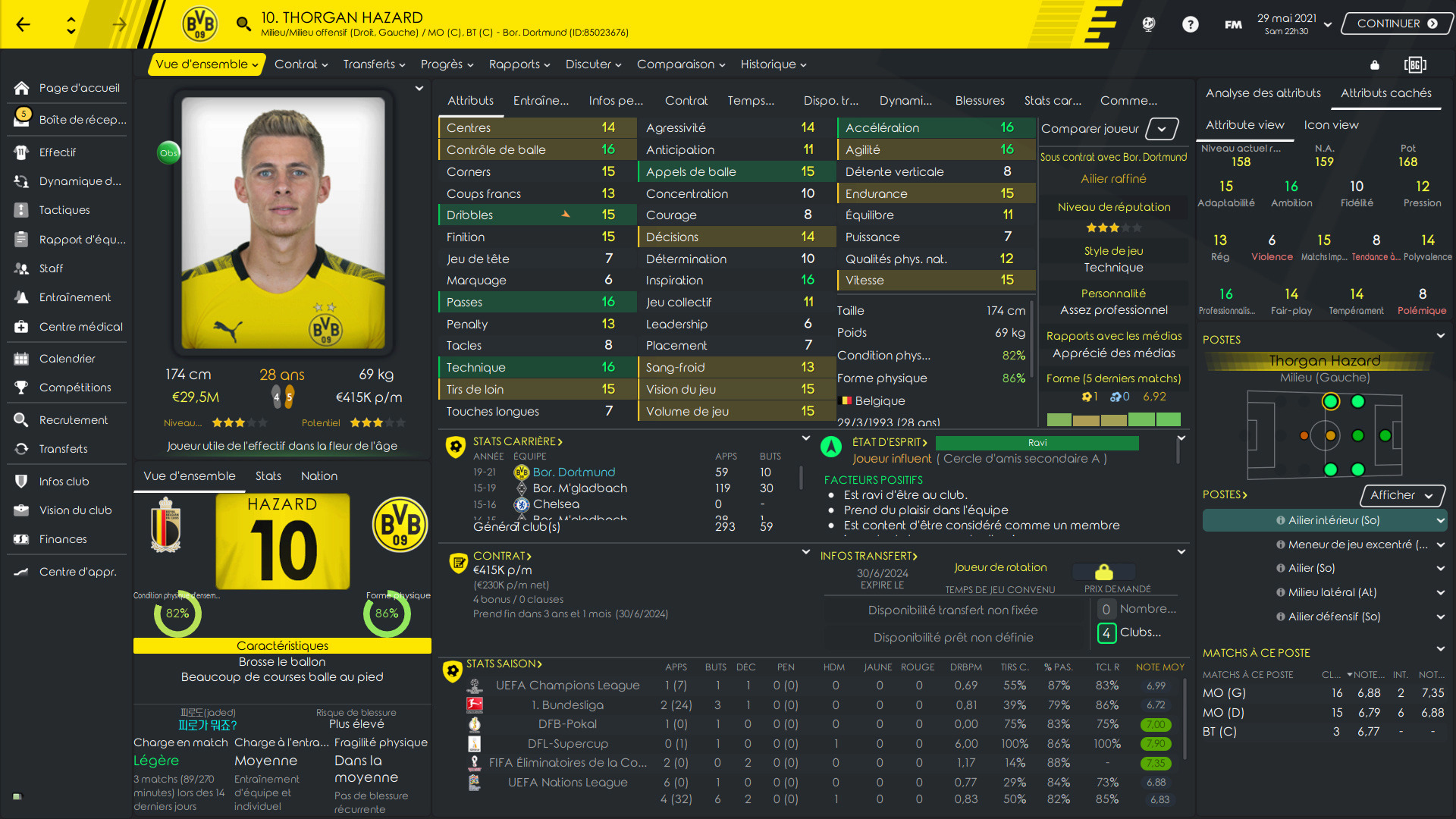 Dortmund ventes et prêts Hazard10