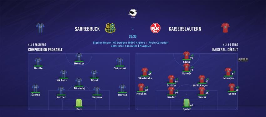 [FIFA 21 - 1.Fc Kaiserslautern] Hungarian Rhapsody  - Page 2 J1010