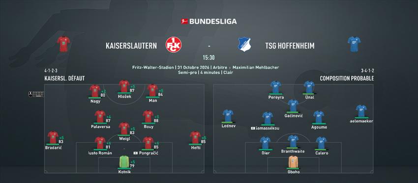 [FIFA 21 - 1.Fc Kaiserslautern] Hungarian Rhapsody  - Page 19 J1011