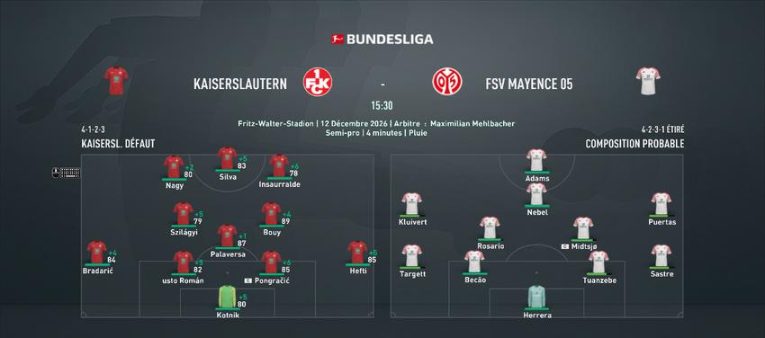 [FIFA 21 - 1.Fc Kaiserslautern] Hungarian Rhapsody  - Page 19 J1511