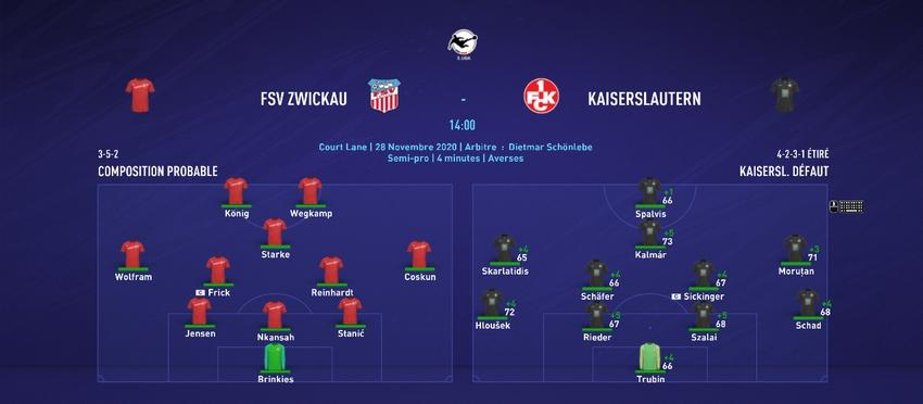 [FIFA 21 - 1.Fc Kaiserslautern] Hungarian Rhapsody  - Page 2 J1610