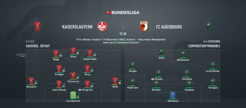 [FIFA 21 - 1.Fc Kaiserslautern] Hungarian Rhapsody  - Page 20 J1711