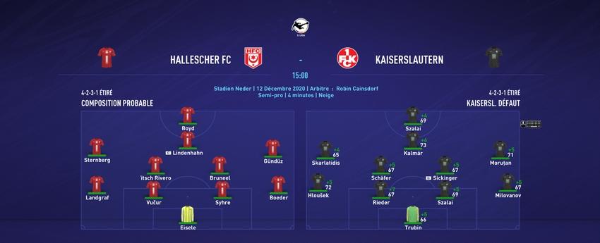 [FIFA 21 - 1.Fc Kaiserslautern] Hungarian Rhapsody  - Page 2 J1810