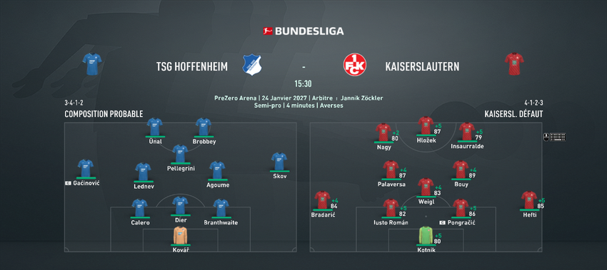 [FIFA 21 - 1.Fc Kaiserslautern] Hungarian Rhapsody  - Page 20 J1811