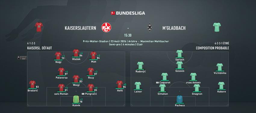 [FIFA 21 - 1.Fc Kaiserslautern] Hungarian Rhapsody  - Page 19 J210