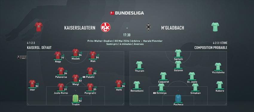 [FIFA 21 - 1.Fc Kaiserslautern] Hungarian Rhapsody  - Page 18 J3210