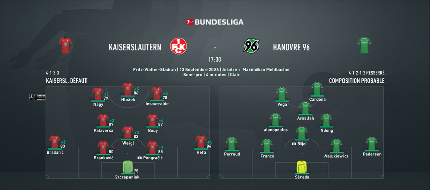 [FIFA 21 - 1.Fc Kaiserslautern] Hungarian Rhapsody  - Page 19 J411