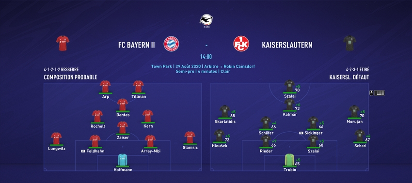 [FIFA 21 - 1.Fc Kaiserslautern] Hungarian Rhapsody  - Page 2 J612