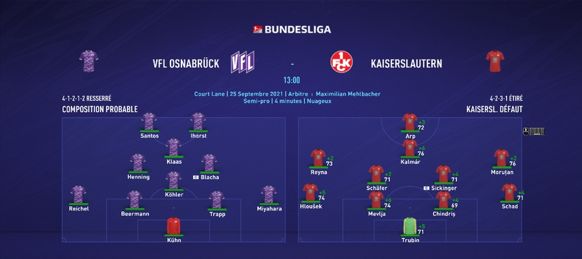 [FIFA 21 - 1.Fc Kaiserslautern] Hungarian Rhapsody  - Page 5 J811