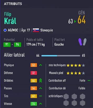 [FIFA 21 - 1.Fc Kaiserslautern] Hungarian Rhapsody  - Page 19 Kral10