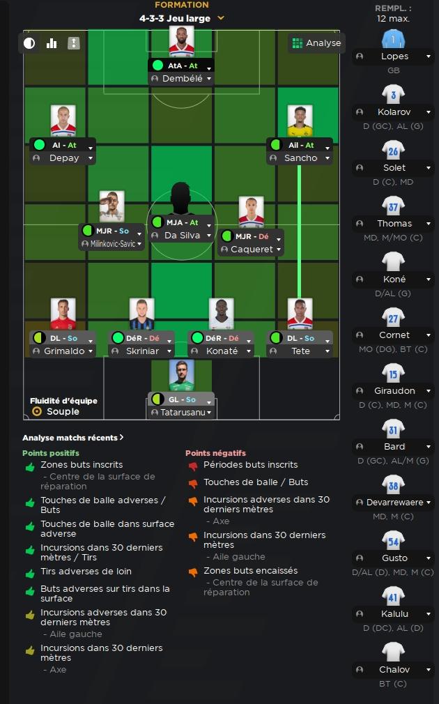 Premier matchs amicaux  16 Juillet  avant Mardi 12h Ol11