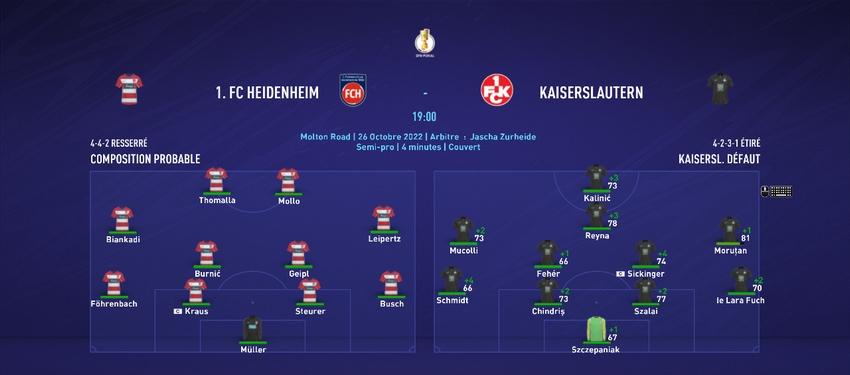 [FIFA 21 - 1.Fc Kaiserslautern] Hungarian Rhapsody  - Page 8 Pok15