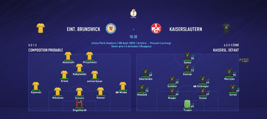 [FIFA 21 - 1.Fc Kaiserslautern] Hungarian Rhapsody  Pokal10