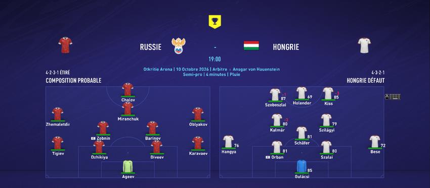 [FIFA 21 - 1.Fc Kaiserslautern] Hungarian Rhapsody  - Page 19 Q112