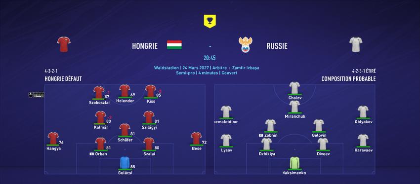 [FIFA 21 - 1.Fc Kaiserslautern] Hungarian Rhapsody  - Page 20 Q115