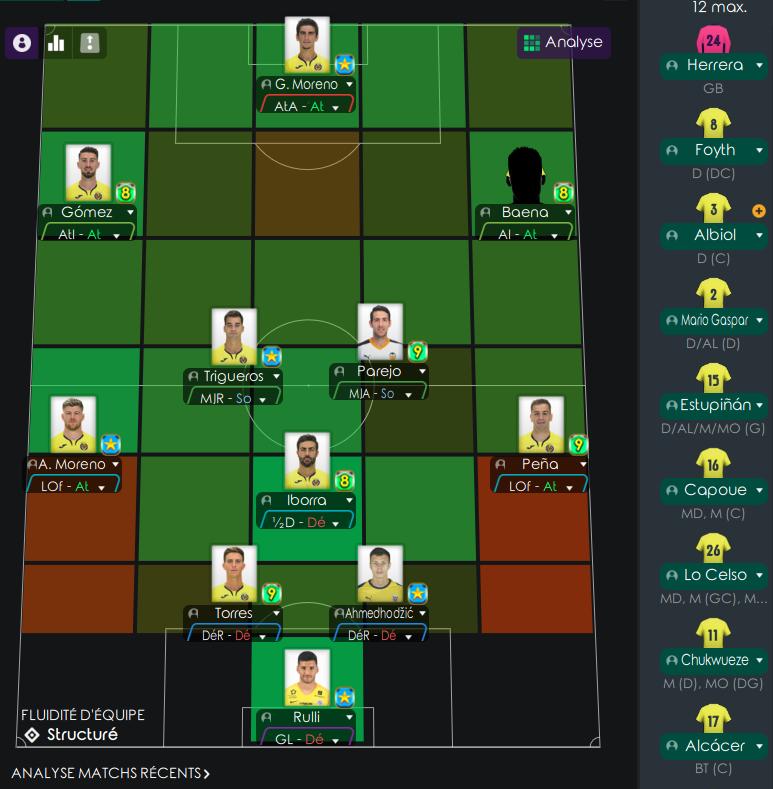 Match ALLER 1er tout à élimination direct avant Samedi 12h Villar31