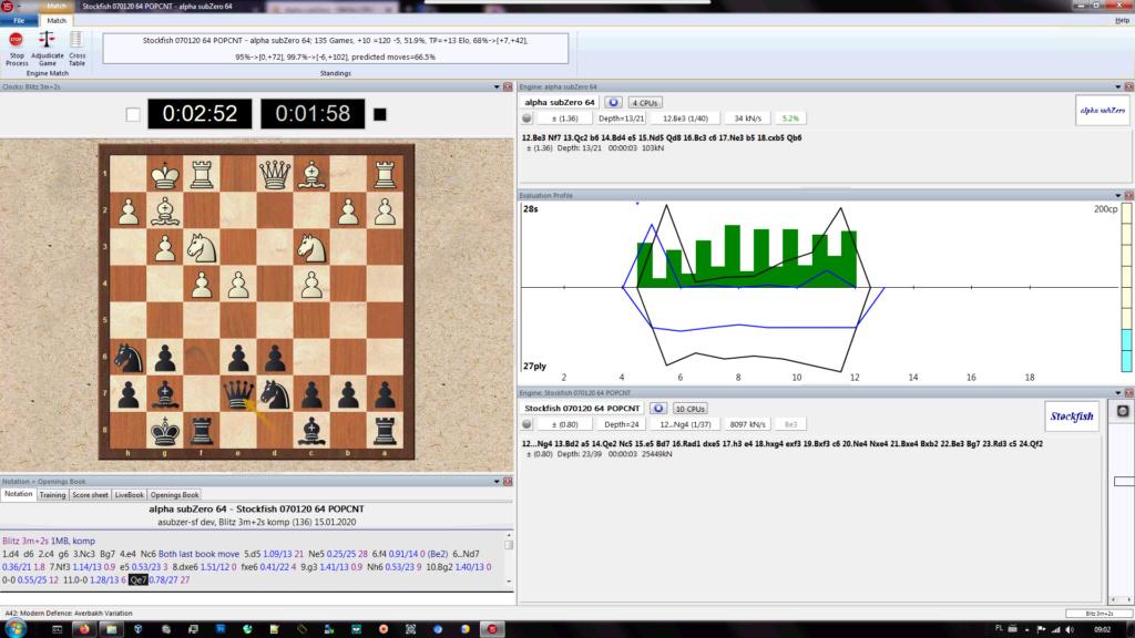 Alpha subZero - NN for CPU - Page 3 Zrzut_12