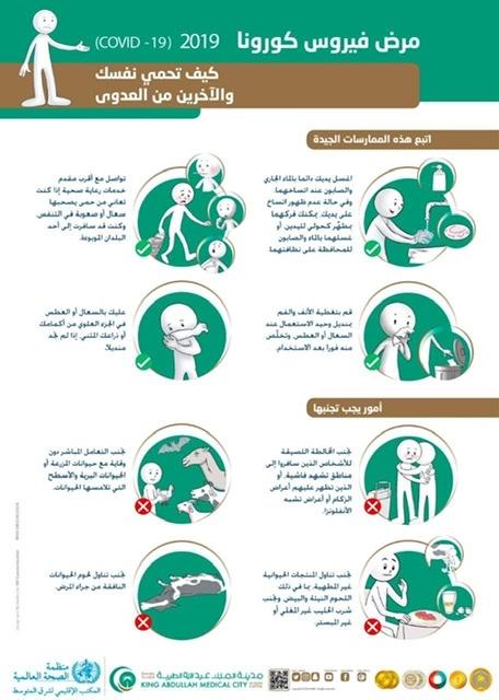 كيف تحمي نفسك والاخرين من العدوى  70ee0710
