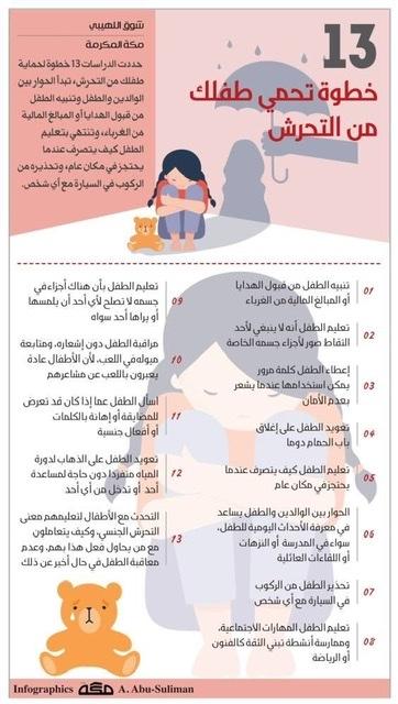 خطوات تحمي طفلك من التحرش  98fb2010