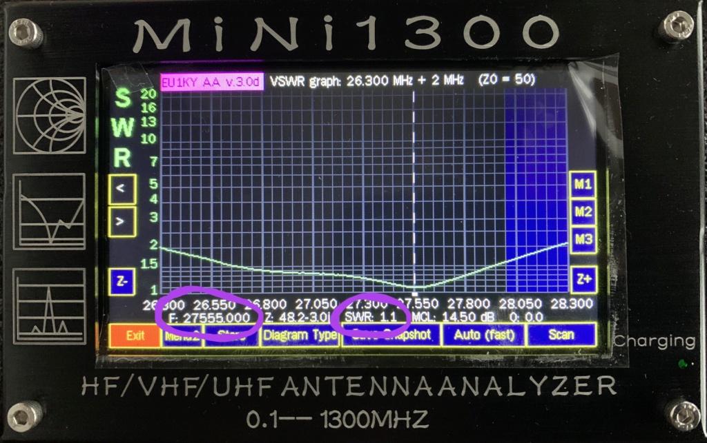 Mini 1300 Analyser 12447d10