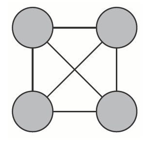 De que forma a lógica de permutação é aplicada aqui? Imagem11