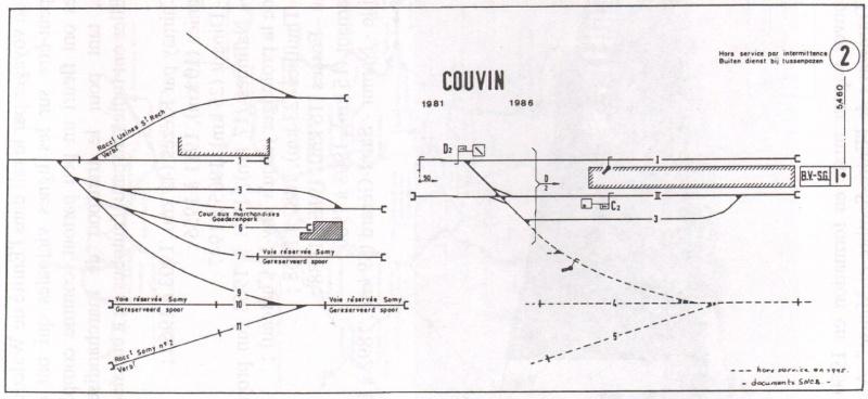 mon projet de gare terminus belge - Page 2 Couvin10