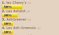 Nom des fans d'Ashley? (résultats p3) Kjh10
