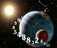 les differentes significations Astro-10