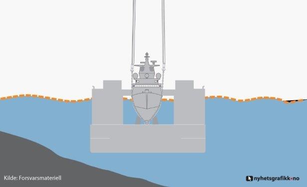 Marine norvégienne - Norwegian Navy - Page 19 65888_15