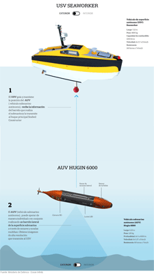 Recherche du sous-marin argentin disparu: les news (2) - Page 68 Belg_a44