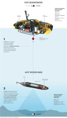 Recherche du sous-marin argentin disparu: les news (2) - Page 68 Belg_a45