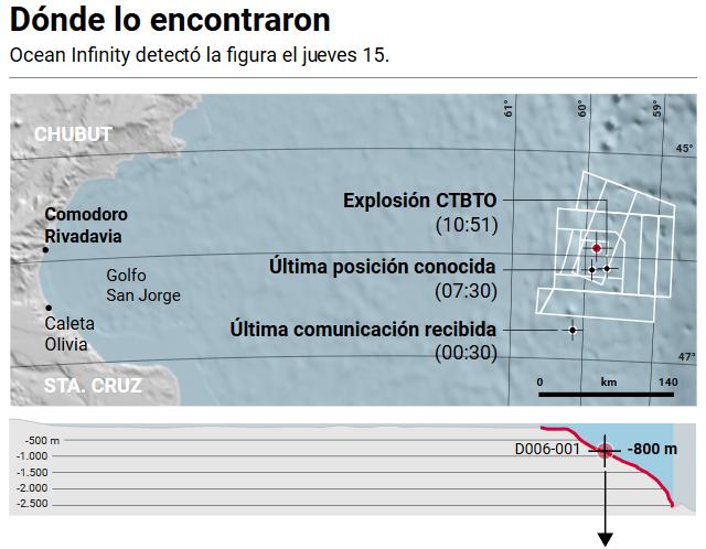 Découverte du sous-marin argentin disparu: les news (1) Drz3fm12