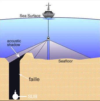 Découverte du sous-marin argentin disparu: les news (1) - Page 4 Drz3fm17