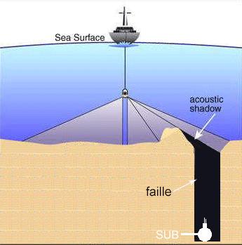 Découverte du sous-marin argentin disparu: les news (1) - Page 4 Drz3fm18