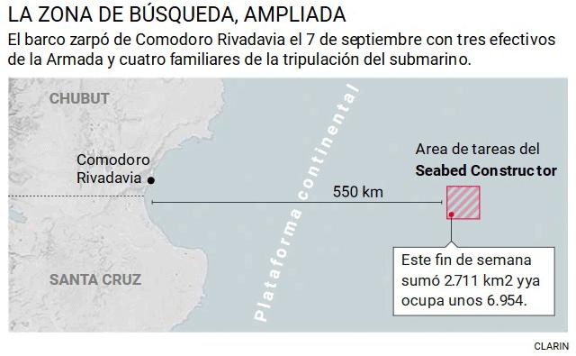 Recherche du sous-marin argentin disparu: les news (3) - Page 27 Fregat13