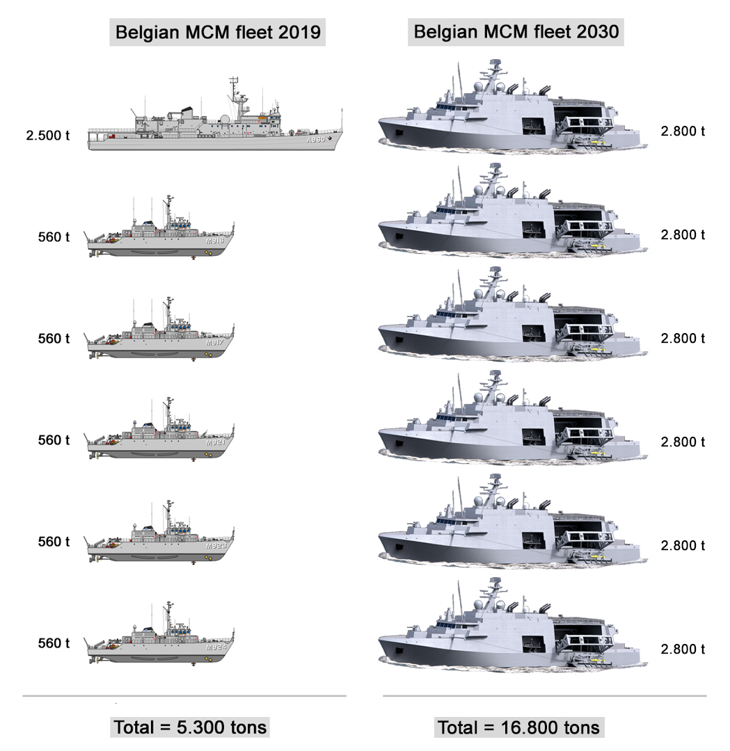 Comment seront nos futurs chasseurs de mines ? (Part. 2) Naval-10