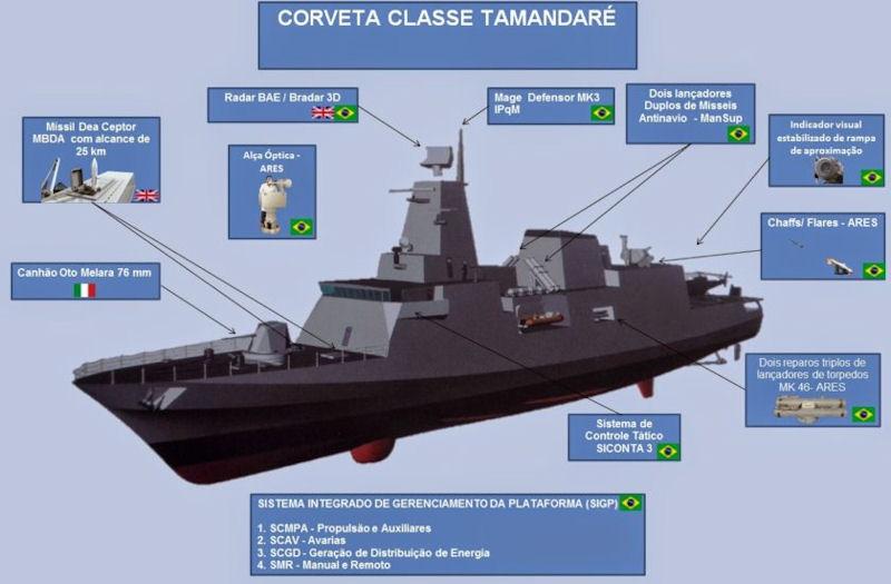 Brazilian Navy - Marine Brésilienne - Page 3 Tamand10