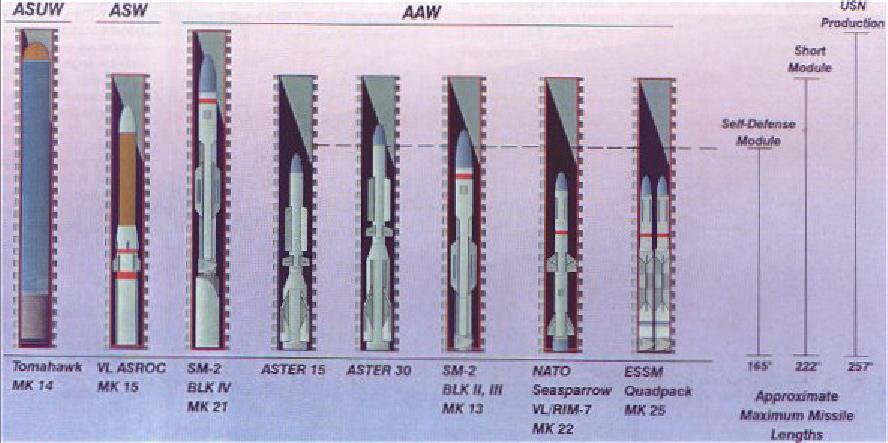 Tag missileessm sur www.belgian-navy.be Vls10