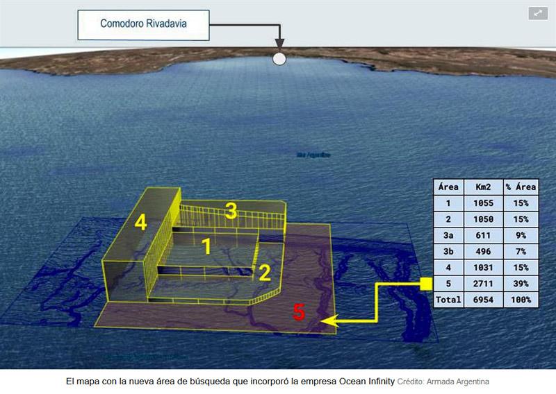 Recherche du sous-marin argentin disparu: les news (3) Zone_o12