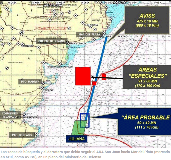 Recherche du sous-marin argentin disparu: les news (3) - Page 9 Zone_o43