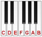 سلسلة دروس فى البيانو Scale11