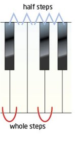 سلسلة دروس في البيانو Steps10