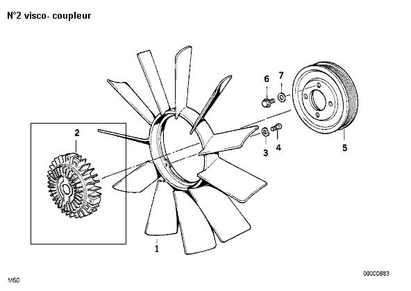 [ bmw E36 316i an 1996 ] problème de ventilateur radiateur(Résolu) 1_e_3610