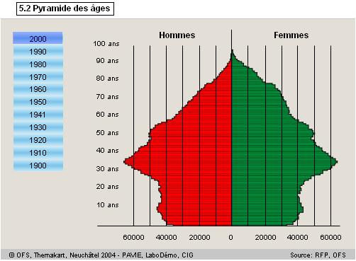 La Suisse, géographie générale et représentations mentales La_sui10