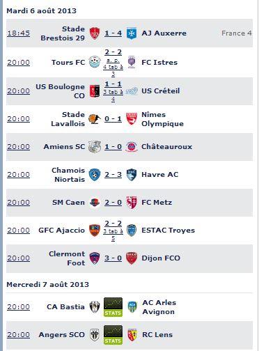 Coupe de la ligue 2013/2014 Captur11