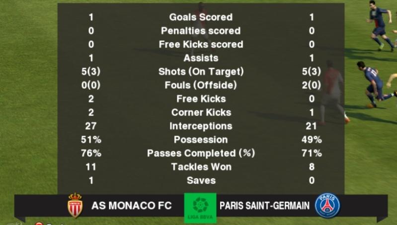 AS Monaco - Paris SG Detail12