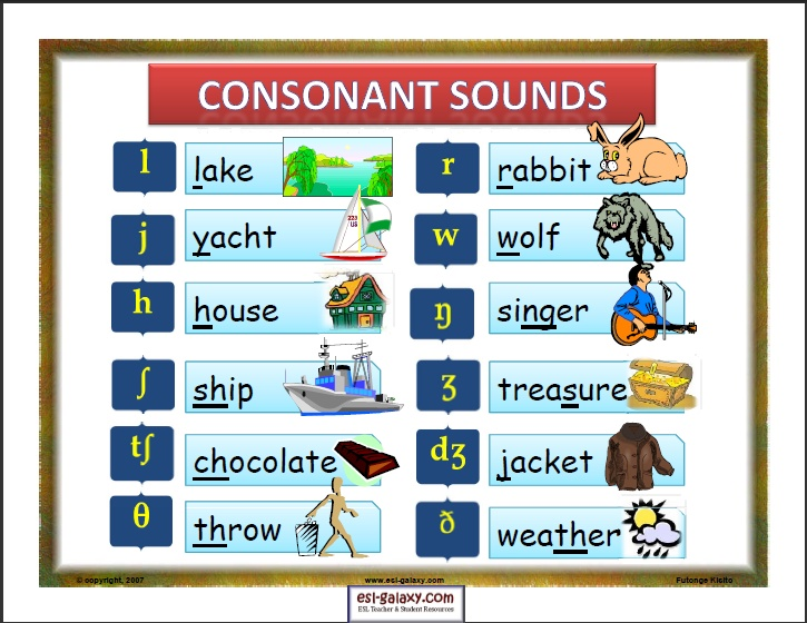 Consonant and Vowel Sound Charts 12_bmp10