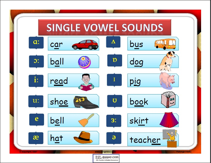 Consonant and Vowel Sound Charts 13_bmp10